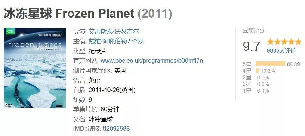 新西兰华人居家必看!这些BBC高分纪录片,大人孩子一起学习