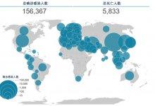 """没有""""疫苗"""",就没有胜利!—— #英国 和 #德国 在""""吹哨""""! #武汉肺炎 #新型冠状病毒 #武汉疫情 #COVID19 #CoronaVirusUpdates #COVIDー19-留学世界网"""