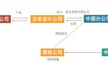 #武汉肺炎 #新型冠状病毒 #武汉疫情 #COVID19 疫情冲击 #日本 粉丝经济, #中国 工厂减产60%-留学世界网