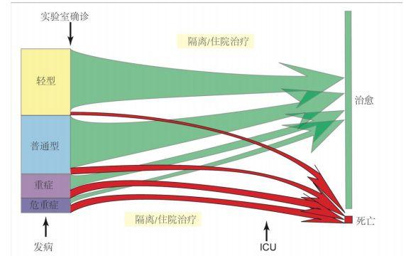 重磅!新冠肺炎病毒几乎人人易感!中国-世卫联合报告发布,信息量巨大