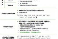 韩国留学本科申请入门指南-留学世界网
