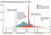 耶鲁学者:新冠期间中国空气质量好转,因此减少的死亡大于新冠病毒导致的死亡人数 COVID-19 #武汉肺炎 #新型冠状病毒 #COVID19 #COVID_19 #CoronaVirusUpdates #COVIDー19-留学世界网