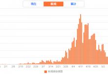 在日本的留学生可向日本政府申请20万生活补助-留学世界网