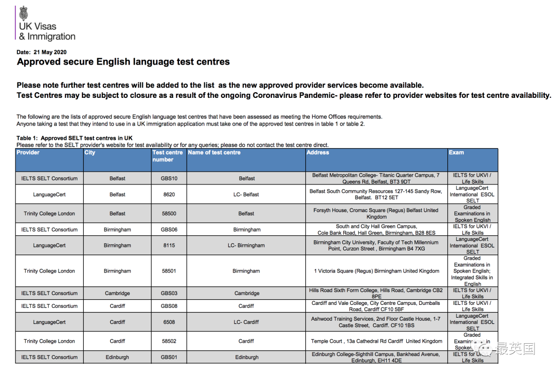官宣:六月雅思中国又取消,英国多所大学语言课再次作出调整!