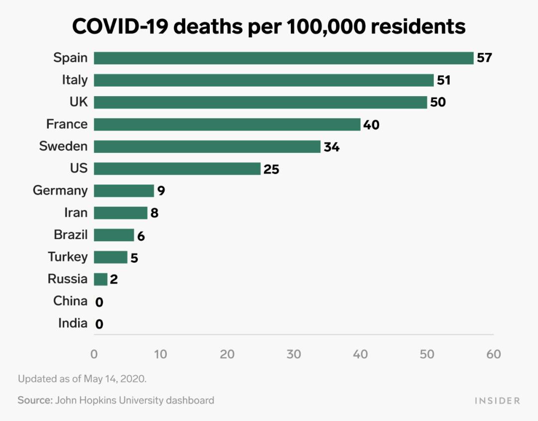 群体免疫没有奏效,经济也没逃过打击,瑞典抗疫之路难上加难
