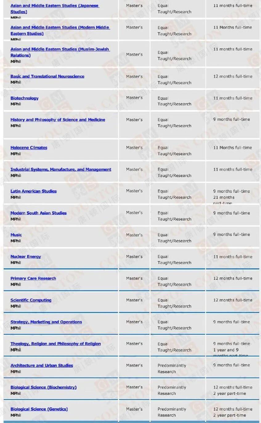 英国大学包机接学生入学,T4学生签证可境内续签!众名校喊你9月来上学啦!