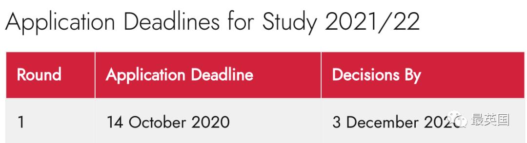 疫情下中国留学生人数暴增,2021申请全面开放,留学时间表已经安排上了!