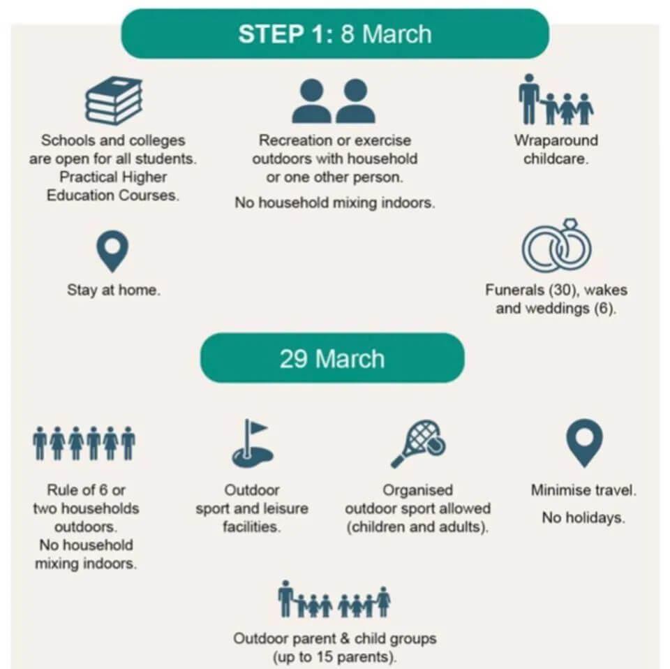 解封对在英华人/留学生有何影响?各类签证最新政策详细解读!收藏!