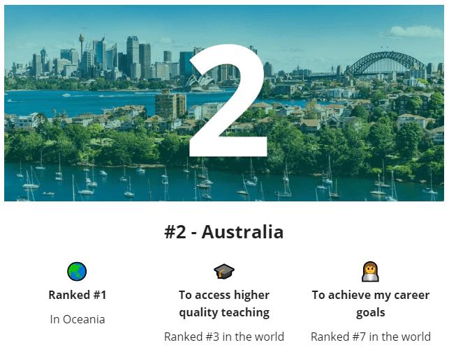 2021全球十大最佳留学国家排名出炉