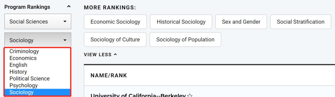 最新 | 2022USNews全美最佳研究生院校排名发布!